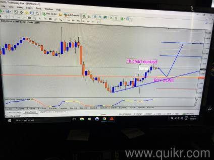 Learn forex trading in chandigarh